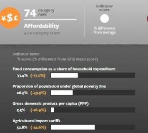 affordability1
