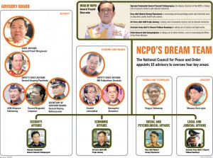May-29-NCPO