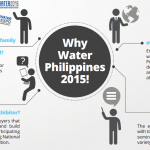 WATER PHILIPPINES