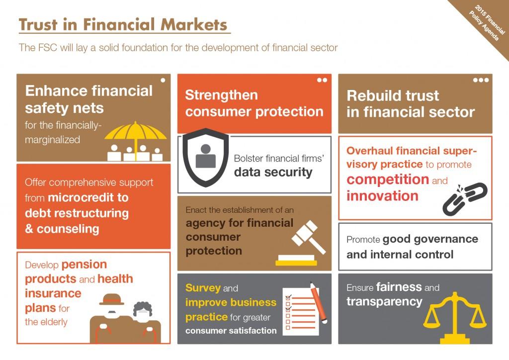 2015 Policy Agenda_Trust in Financial Markets