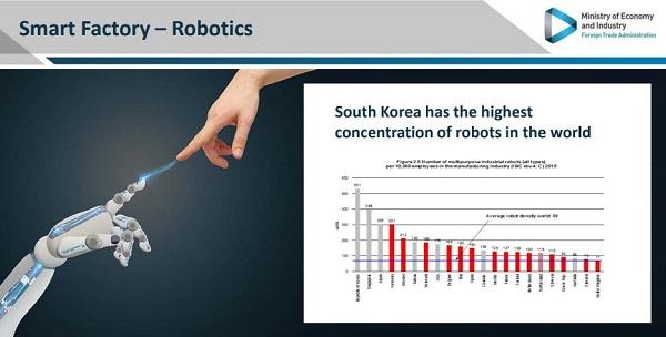קוריאה כלכלה