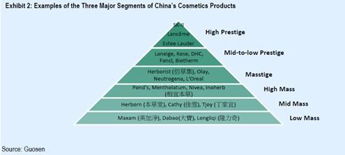 ChinaCosmeticsApril2015A