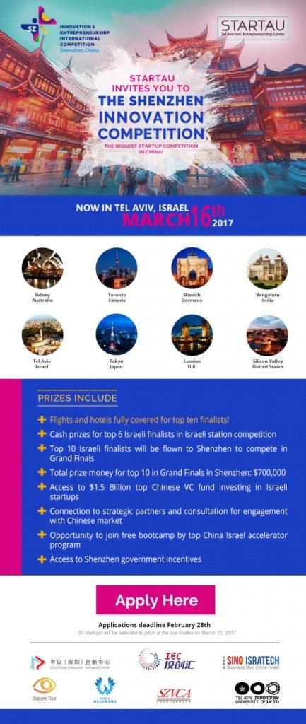 The Shenzhen Innovation & Entrepreneurship International Competition