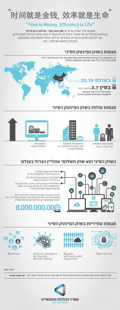 678x1750_trade_Hebrew-page-001