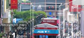 על הריטייל ועל הטק בסין