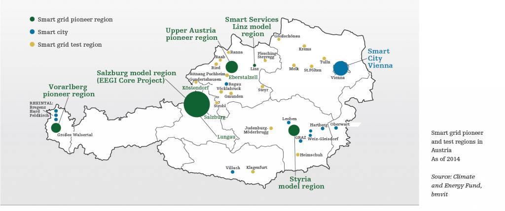 smart grid pilot zones
