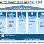 Five pillars of economic development in Poland