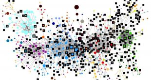 economic-complexity-spain