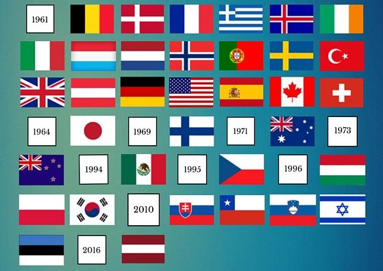 המדינות החברות