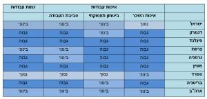 טבלה-מסכמת