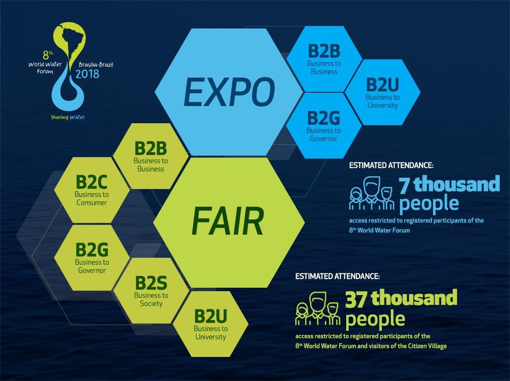 מודעה לתערוכת EXPO בברזיל