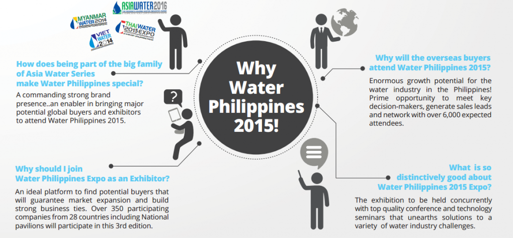 WATER PHILIPPINES