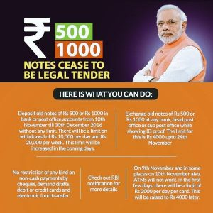 complete-details-on-how-to-exchange-old-rs-500-rs-1000-notes