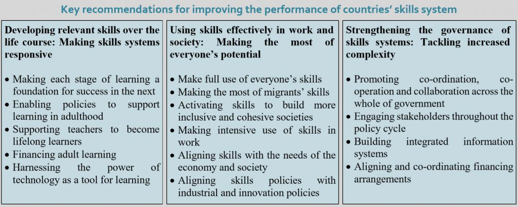 skills strategy key recommendations